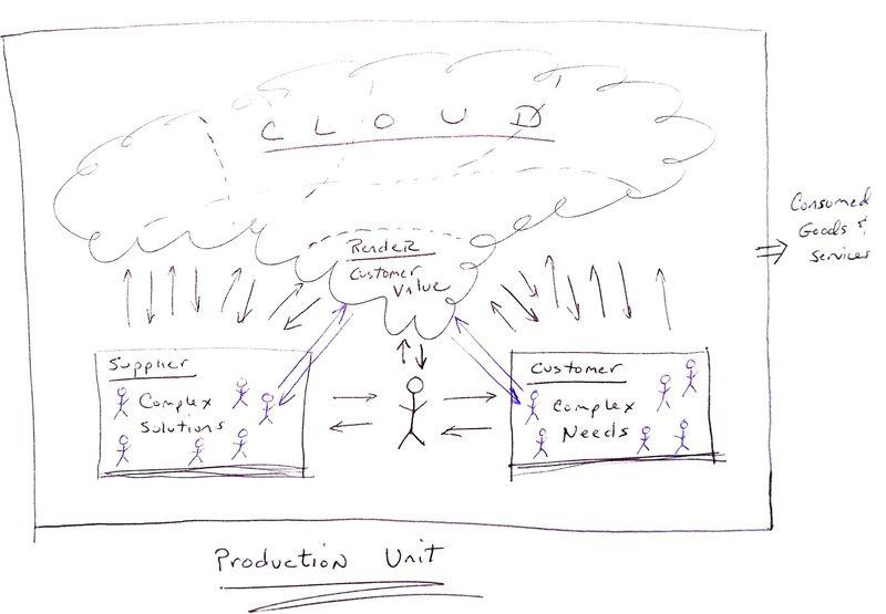 Cloud Render & People for #4